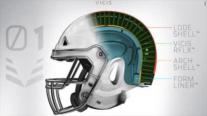 safer helmet