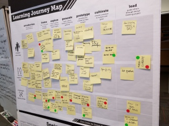 2018 Design thinking journey map